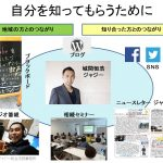 【SNS初心者向けセミナー】小さな会社と個人事業主のためのSNSの使い方(H29.9.30開催)